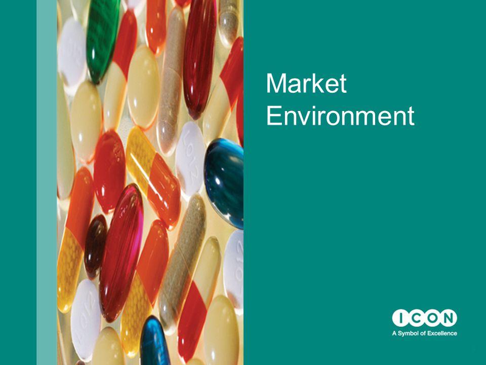 5 Market Environment