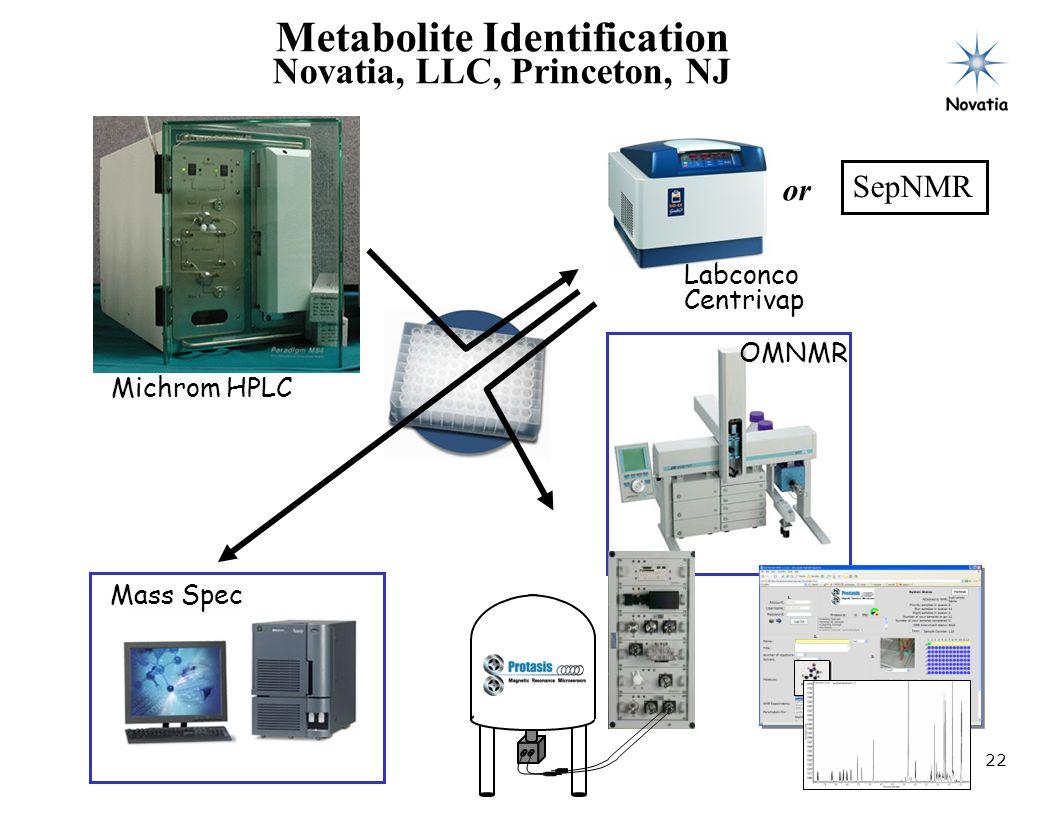 Metabolite Identification Novatia, LLC, Princeton, NJ HPLC DAD ELSD OMNMR Mass Spec Michrom HPLC or SepNMR Labconco Centrivap 22