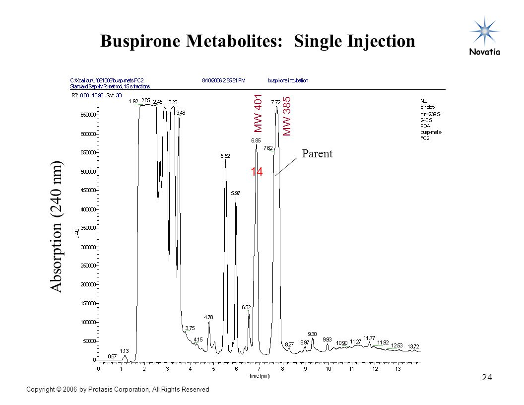 Buspirone Metabolites: Single Injection MW 385 MW 401 14 Parent Absorption (240 nm) 24 Copyright © 2006 by Protasis Corporation, All Rights Reserved