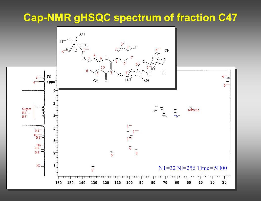 Cap-NMR gHSQC spectrum of fraction C47 NT=32 NI=256 Time= 5H00 2' 3' 4' 5' 6' 1' 5 6 7 8 9 10 3 H2' H3' H8 H6 H1'' 1'' 1''' 1'''' H1''' H1'''' 6'''' 6