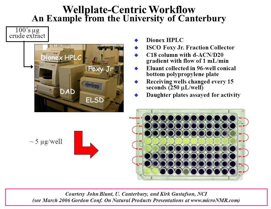 Dionex HPLC Foxy Jr DAD ELSD u Dionex HPLC u ISCO Foxy Jr. Fraction Collector u C18 column with d-ACN/D20 gradient with flow of 1 mL/min u Eluant coll