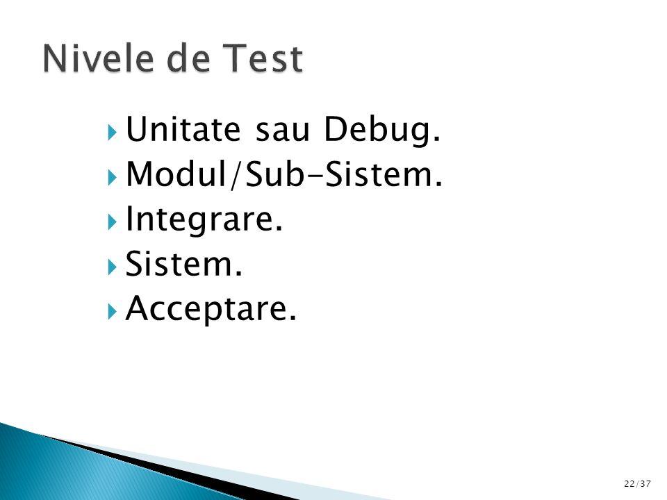22/37  Unitate sau Debug.  Modul/Sub-Sistem.  Integrare.  Sistem.  Acceptare.