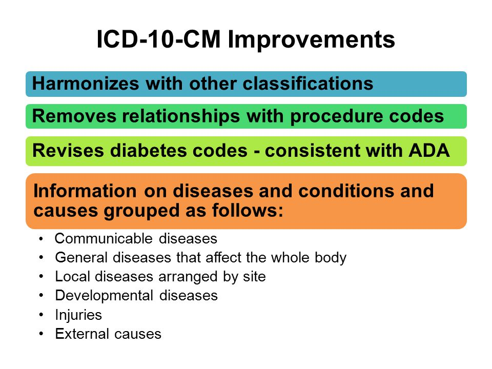 ICD-10-CM Improvements Harmonizes with other classifications Removes relationships with procedure codes Revises diabetes codes - consistent with ADA I