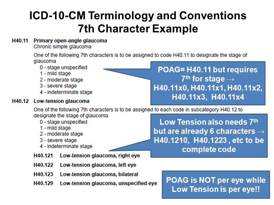 ICD-10-CM Terminology and Conventions 7th Character Example POAG= H40.11 but requires 7 th for stage → H40.11x0, H40.11x1, H40.11x2, H40.11x3, H40.11x