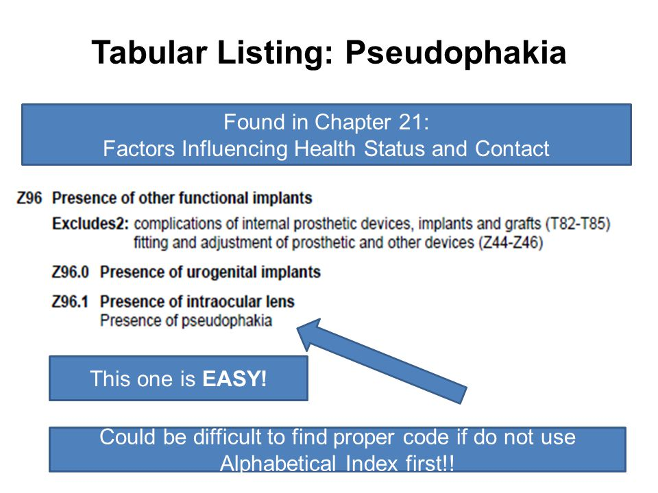 Tabular Listing: Pseudophakia Found in Chapter 21: Factors Influencing Health Status and Contact This one is EASY! Could be difficult to find proper c