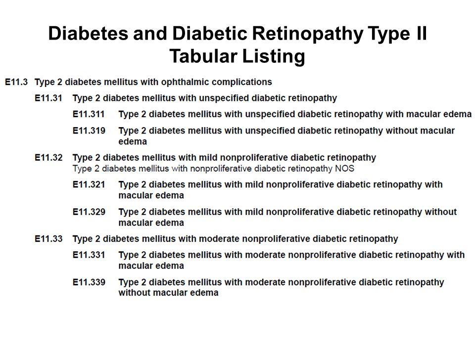 Diabetes and Diabetic Retinopathy Type II Tabular Listing