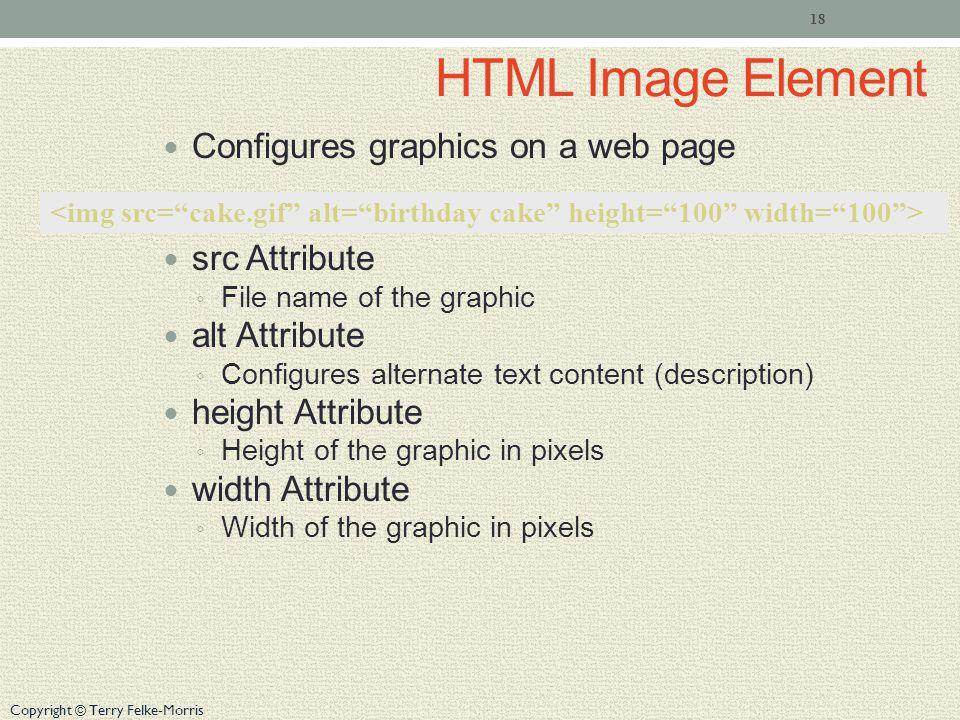 Copyright © Terry Felke-Morris HTML Image Element Configures graphics on a web page src Attribute ◦ File name of the graphic alt Attribute ◦ Configures alternate text content (description) height Attribute ◦ Height of the graphic in pixels width Attribute ◦ Width of the graphic in pixels 18
