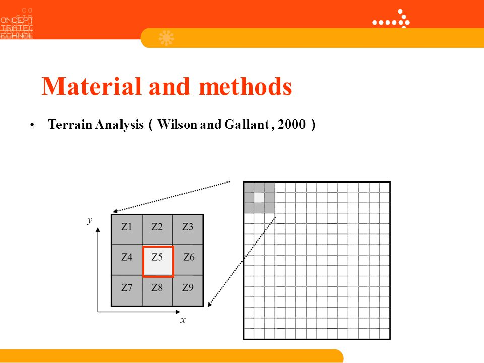 Material and methods Terrain Analysis ( Wilson and Gallant, 2000 )