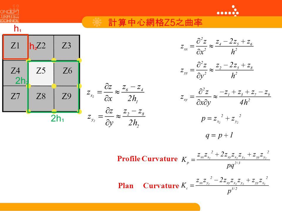 h1h1 h2h2 計算中心網格Z5之曲率 2h 1 2h 2 Profile Curvature Plan Curvature