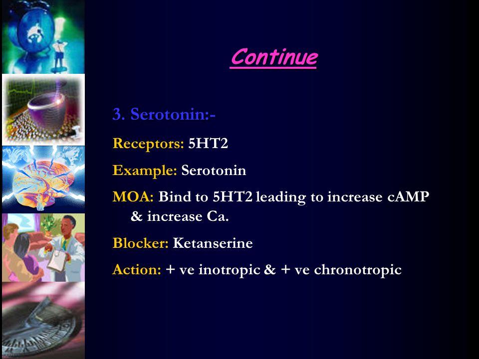 3. Serotonin:- Receptors: 5HT2 Example: Serotonin MOA: Bind to 5HT2 leading to increase cAMP & increase Ca. Blocker: Ketanserine Action: + ve inotropi