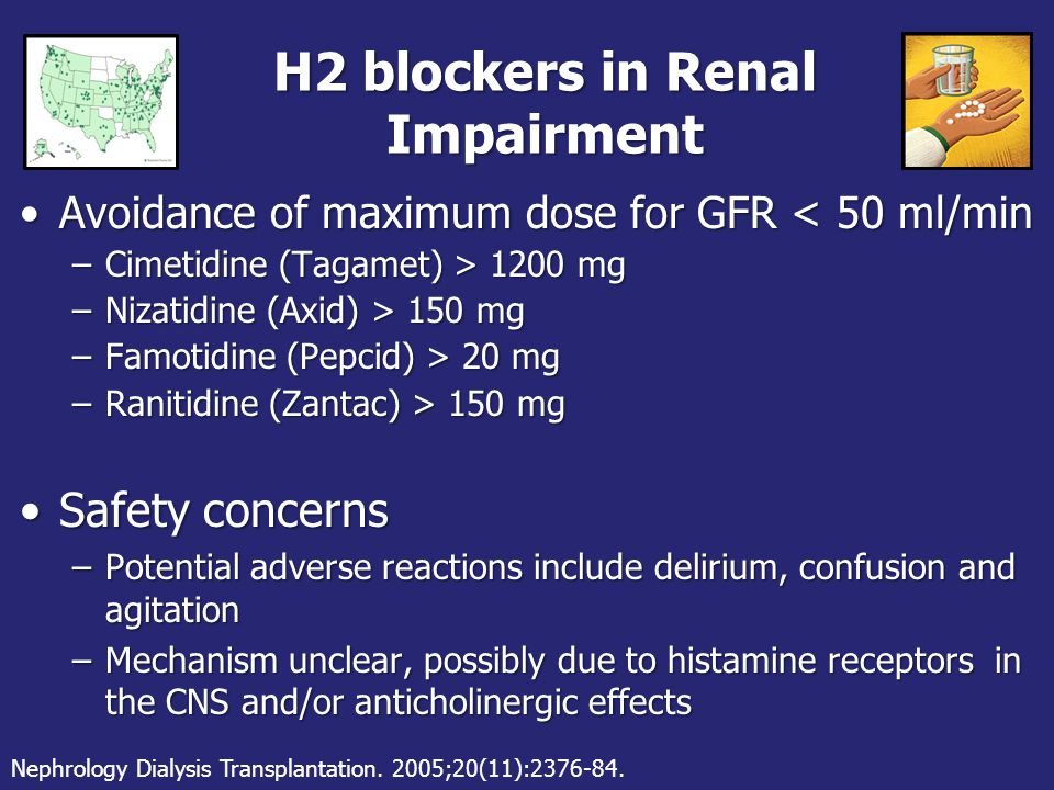 H2 blockers in Renal Impairment Avoidance of maximum dose for GFR < 50 ml/minAvoidance of maximum dose for GFR < 50 ml/min –Cimetidine (Tagamet) > 1200 mg –Nizatidine (Axid) > 150 mg –Famotidine (Pepcid) > 20 mg –Ranitidine (Zantac) > 150 mg Safety concernsSafety concerns –Potential adverse reactions include delirium, confusion and agitation –Mechanism unclear, possibly due to histamine receptors in the CNS and/or anticholinergic effects Nephrology Dialysis Transplantation.