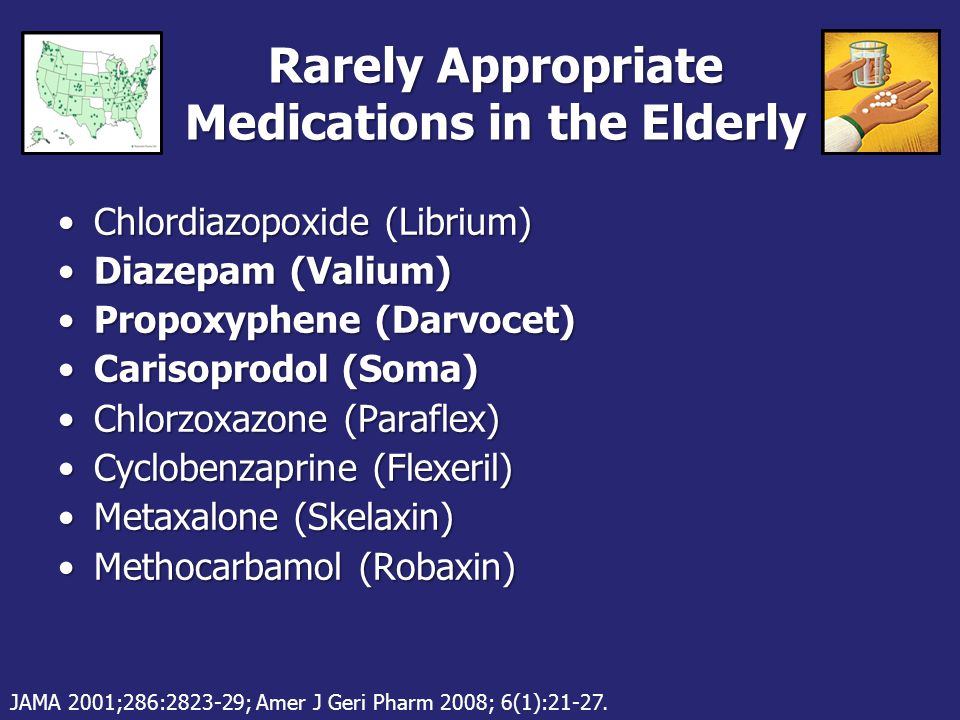 Rarely Appropriate Medications in the Elderly Chlordiazopoxide (Librium)Chlordiazopoxide (Librium) Diazepam (Valium)Diazepam (Valium) Propoxyphene (Darvocet)Propoxyphene (Darvocet) Carisoprodol (Soma)Carisoprodol (Soma) Chlorzoxazone (Paraflex)Chlorzoxazone (Paraflex) Cyclobenzaprine (Flexeril)Cyclobenzaprine (Flexeril) Metaxalone (Skelaxin)Metaxalone (Skelaxin) Methocarbamol (Robaxin)Methocarbamol (Robaxin) JAMA 2001;286:2823-29; Amer J Geri Pharm 2008; 6(1):21-27.