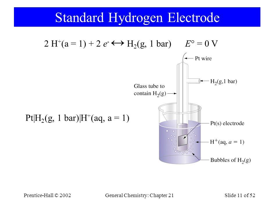 Prentice-Hall © 2002General Chemistry: Chapter 21Slide 11 of 52 Standard Hydrogen Electrode 2 H + (a = 1) + 2 e - ↔ H 2 (g, 1 bar) E° = 0 V Pt H 2 (g,