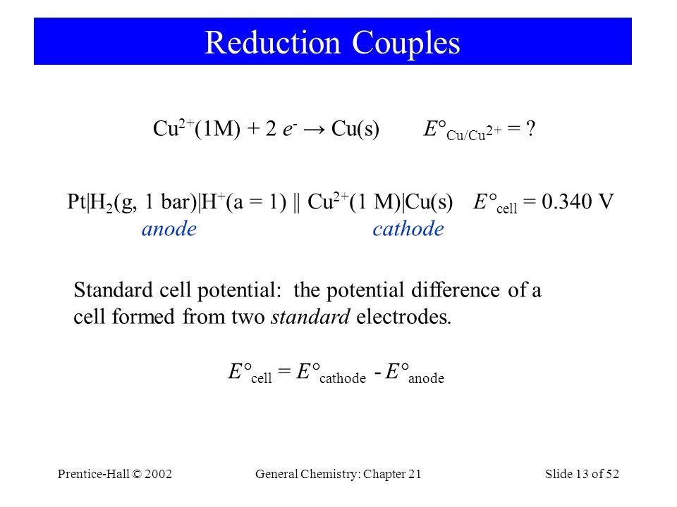 Prentice-Hall © 2002General Chemistry: Chapter 21Slide 13 of 52 Reduction Couples Cu 2+ (1M) + 2 e - → Cu(s)E° Cu/Cu 2+ = ? Pt H 2 (g, 1 bar) H + (a =