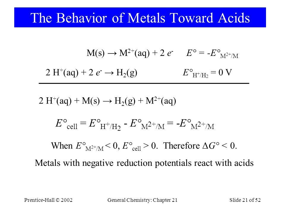 Prentice-Hall © 2002General Chemistry: Chapter 21Slide 21 of 52 The Behavior of Metals Toward Acids M(s) → M 2+ (aq) + 2 e - E° = -E° M 2+ /M 2 H + (a