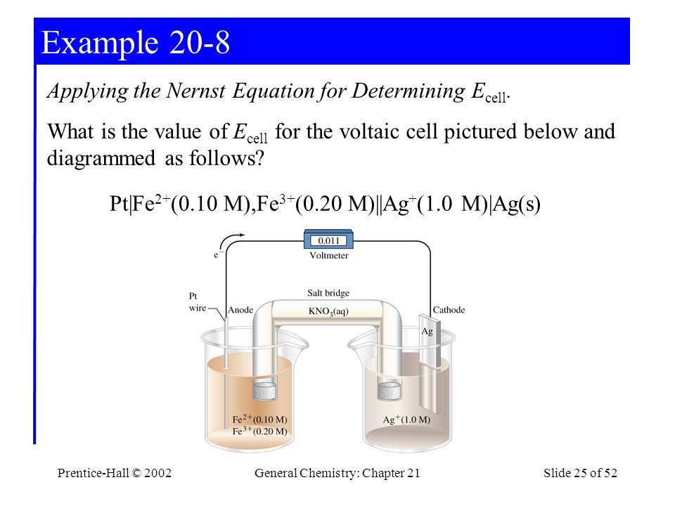 Prentice-Hall © 2002General Chemistry: Chapter 21Slide 25 of 52 Example 20-8 Pt Fe 2+ (0.10 M),Fe 3+ (0.20 M)  Ag + (1.0 M) Ag(s) Applying the Nernst