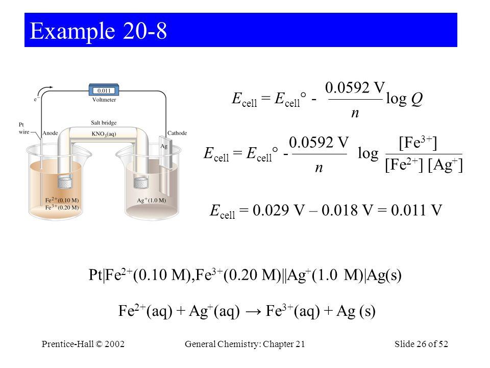 Prentice-Hall © 2002General Chemistry: Chapter 21Slide 26 of 52 Example 20-8 E cell = E cell ° - log Q n 0.0592 V Pt Fe 2+ (0.10 M),Fe 3+ (0.20 M)  Ag