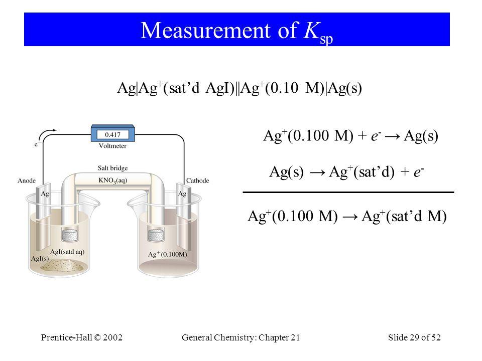 Prentice-Hall © 2002General Chemistry: Chapter 21Slide 29 of 52 Measurement of K sp Ag + (0.100 M) → Ag + (sat'd M) Ag Ag + (sat'd AgI)  Ag + (0.10 M)