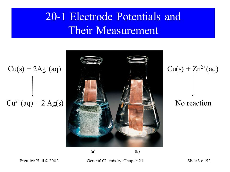 Prentice-Hall © 2002General Chemistry: Chapter 21Slide 3 of 52 20-1 Electrode Potentials and Their Measurement Cu(s) + 2Ag + (aq) Cu 2+ (aq) + 2 Ag(s)