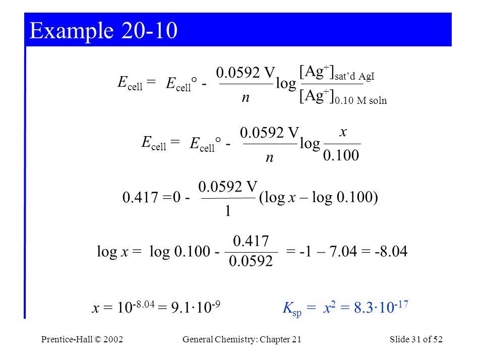 Prentice-Hall © 2002General Chemistry: Chapter 21Slide 31 of 52 Example 20-10 E cell = E cell ° - log n 0.0592 V [Ag + ] 0.10 M soln [Ag + ] sat'd AgI