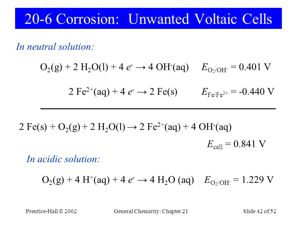 Prentice-Hall © 2002General Chemistry: Chapter 21Slide 42 of 52 20-6 Corrosion: Unwanted Voltaic Cells O 2 (g) + 2 H 2 O(l) + 4 e - → 4 OH - (aq) 2 Fe