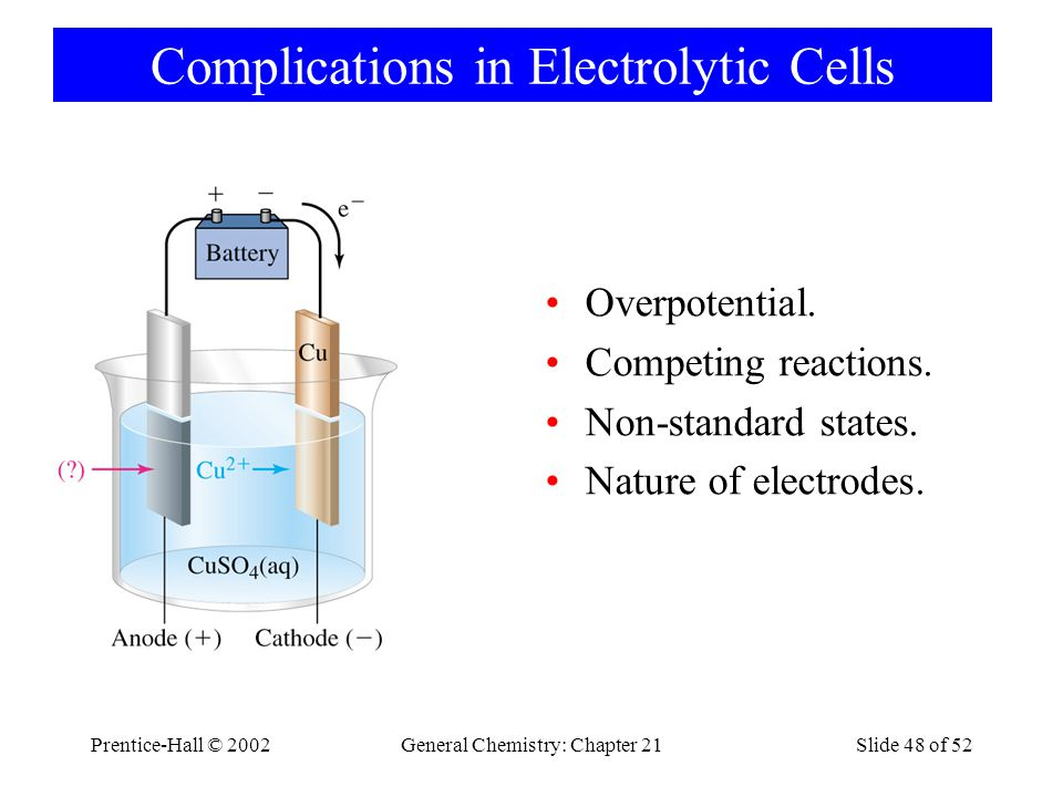 Prentice-Hall © 2002General Chemistry: Chapter 21Slide 48 of 52 Complications in Electrolytic Cells Overpotential. Competing reactions. Non-standard s