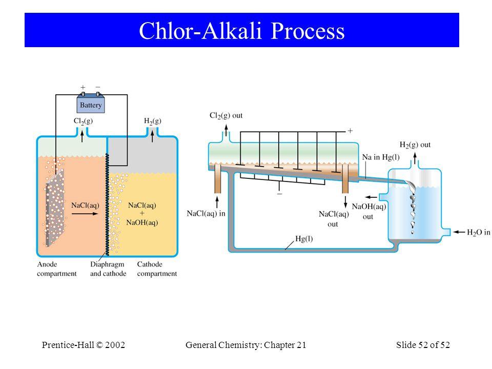 Prentice-Hall © 2002General Chemistry: Chapter 21Slide 52 of 52 Chlor-Alkali Process