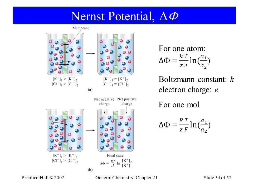 Prentice-Hall © 2002General Chemistry: Chapter 21Slide 54 of 52 Nernst Potential, Δ 
