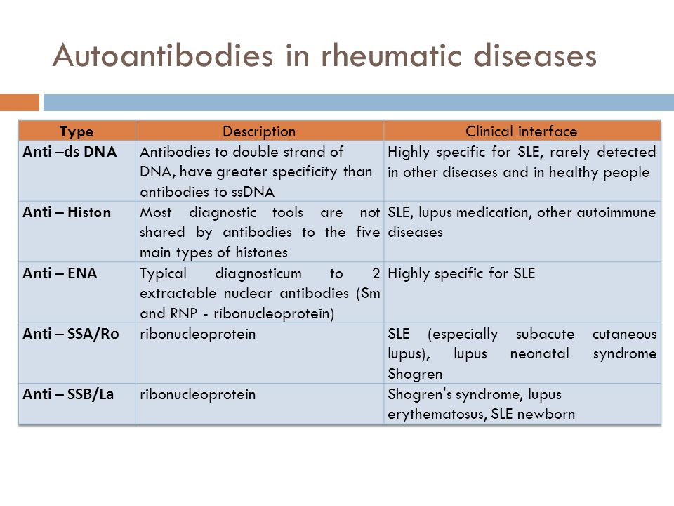 Autoantibodies in rheumatic diseases