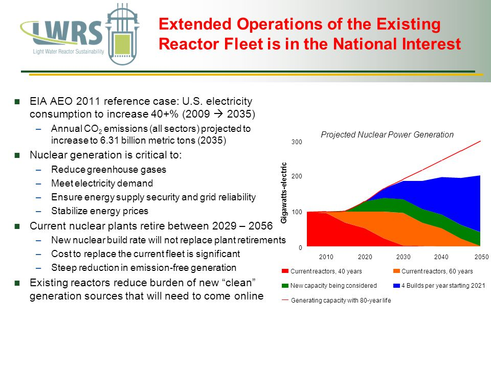 Extended Operations of the Existing Reactor Fleet is in the National Interest EIA AEO 2011 reference case: U.S.