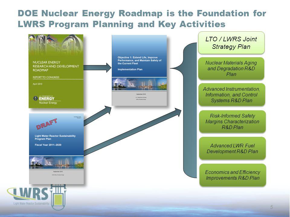 LWRS Program Organization 6