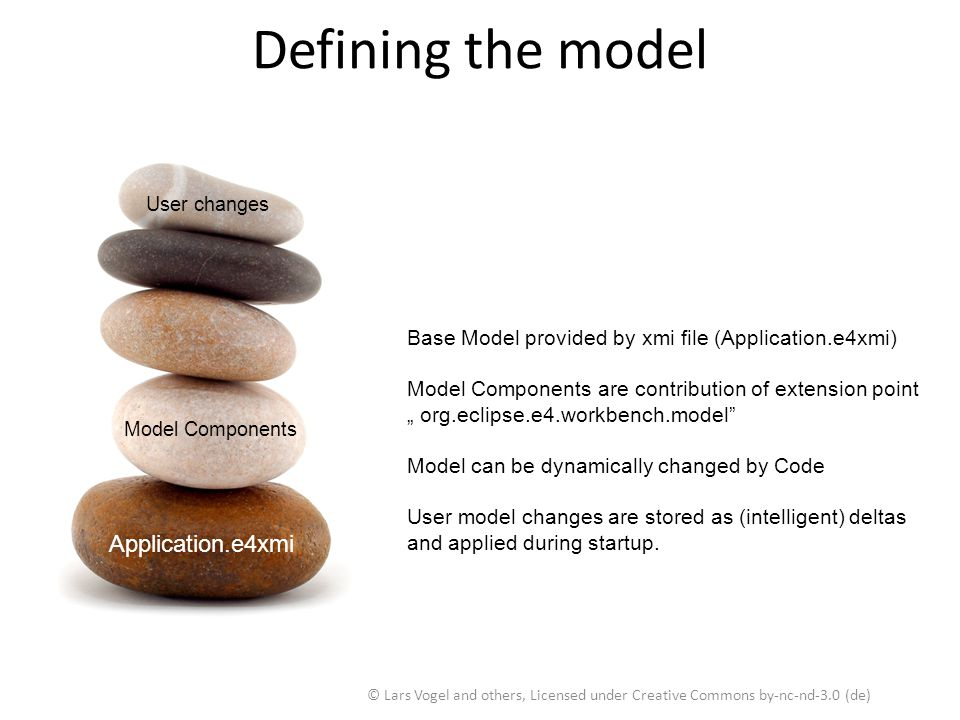 "Defining the model Application.e4xmi Base Model provided by xmi file (Application.e4xmi) Model Components are contribution of extension point "" org.ec"