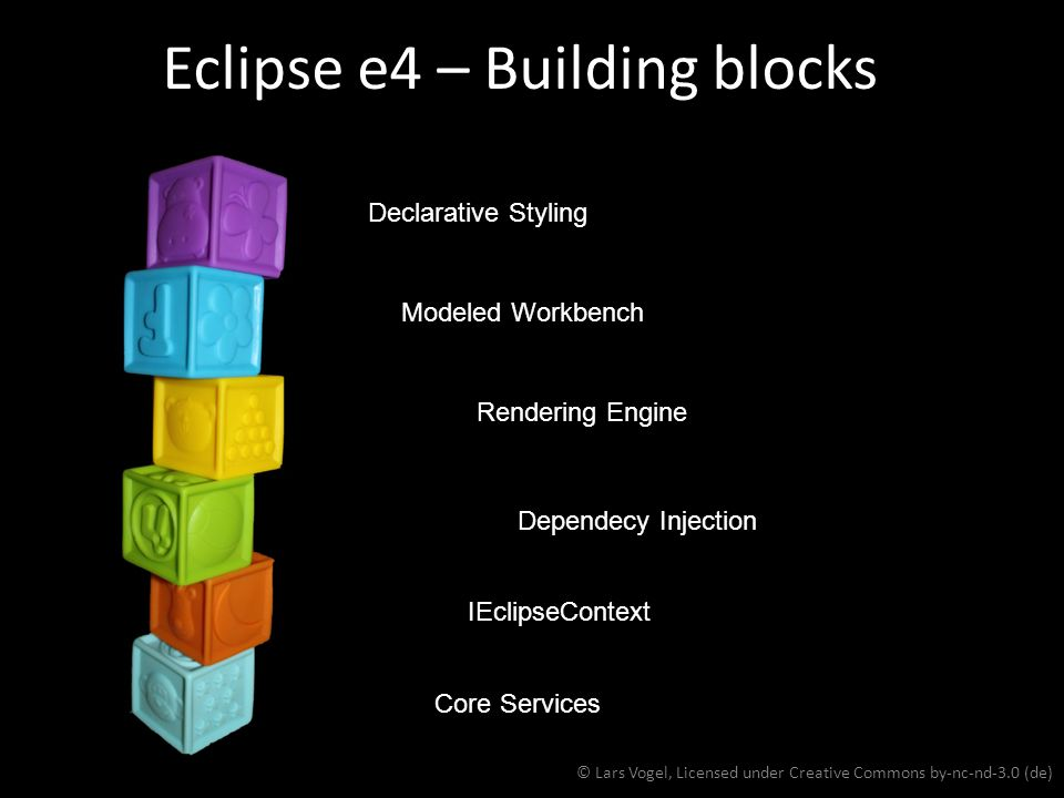 Eclipse e4 – Building blocks Declarative Styling Modeled Workbench Rendering Engine Dependecy Injection IEclipseContext Core Services © Lars Vogel, Li