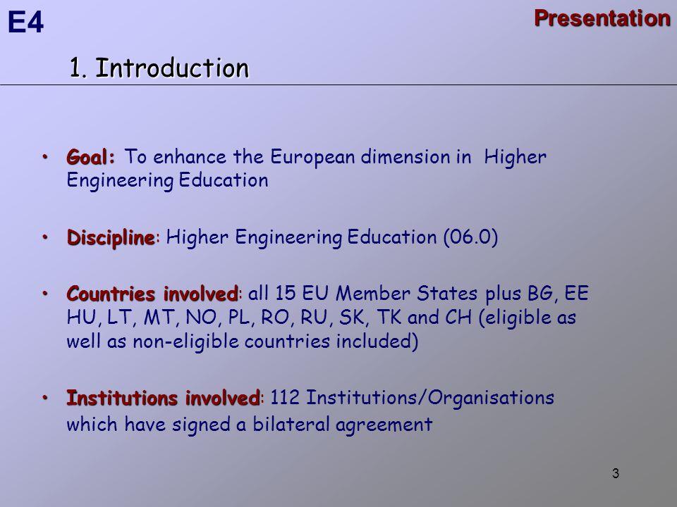 44 ACTIVITY 3 Activity 3: Engineering Professional Development for Europe E4
