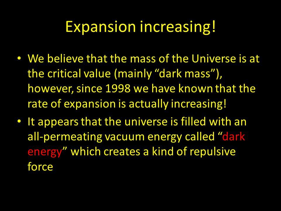 Expansion increasing.