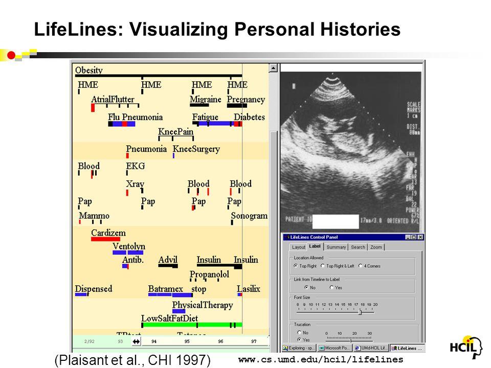 LifeLines: Visualizing Personal Histories (Plaisant et al., CHI 1997) www.cs.umd.edu/hcil/lifelines