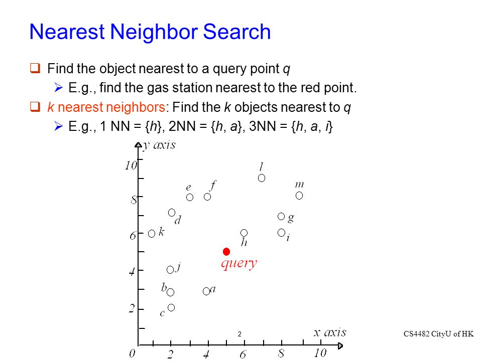 CS4482 CityU of HK 2 Nearest Neighbor Search  Find the object nearest to a query point q  E.g., find the gas station nearest to the red point.  k n