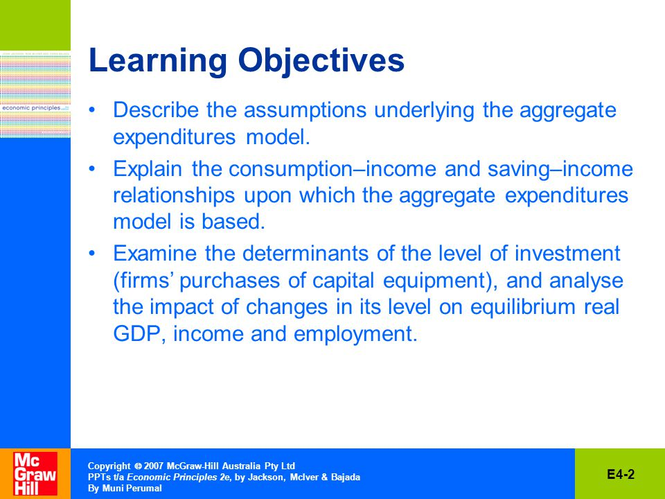 E4-3 Copyright  2007 McGraw-Hill Australia Pty Ltd PPTs t/a Economic Principles 2e, by Jackson, McIver & Bajada By Muni Perumal Learning Objectives (cont.) Discuss the rationale for the presence of the multiplier and the multiplier effect.