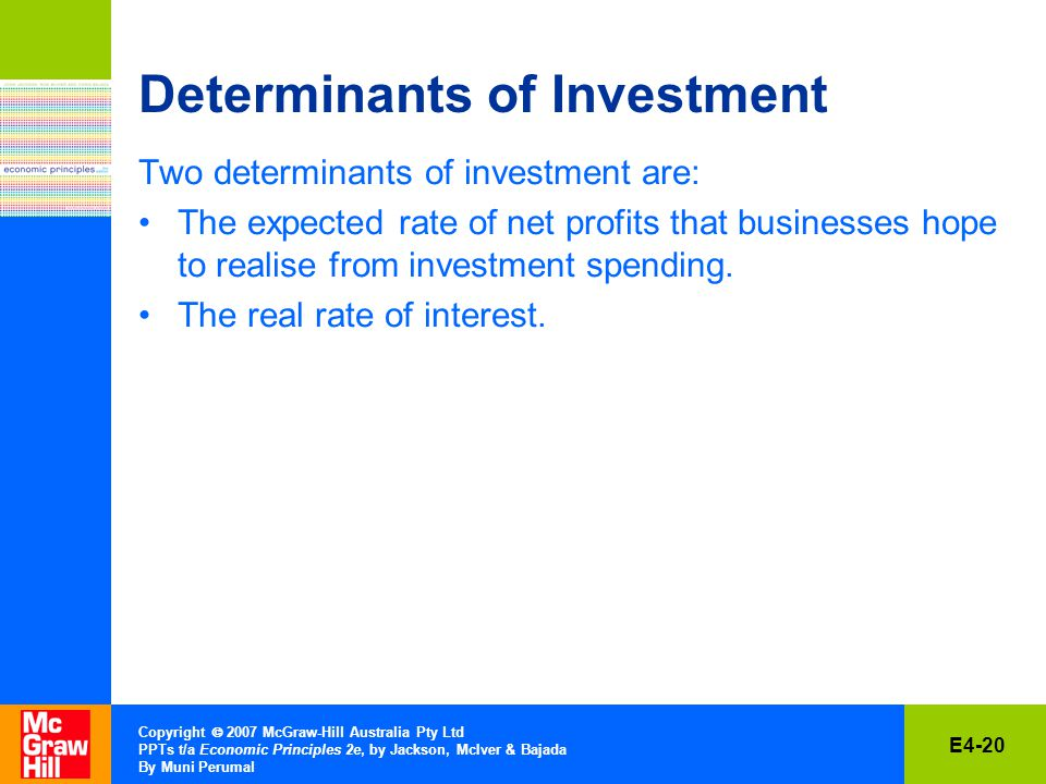 E4-20 Copyright  2007 McGraw-Hill Australia Pty Ltd PPTs t/a Economic Principles 2e, by Jackson, McIver & Bajada By Muni Perumal Determinants of Investment Two determinants of investment are: The expected rate of net profits that businesses hope to realise from investment spending.