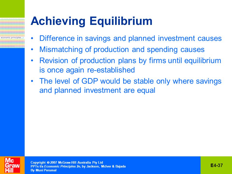 E4-37 Copyright  2007 McGraw-Hill Australia Pty Ltd PPTs t/a Economic Principles 2e, by Jackson, McIver & Bajada By Muni Perumal Achieving Equilibrium Difference in savings and planned investment causes Mismatching of production and spending causes Revision of production plans by firms until equilibrium is once again re-established The level of GDP would be stable only where savings and planned investment are equal