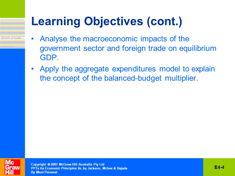 E4-65 Copyright  2007 McGraw-Hill Australia Pty Ltd PPTs t/a Economic Principles 2e, by Jackson, McIver & Bajada By Muni Perumal Open-Economy Multiplier The introduction of foreign trade reduces: –the expenditure multiplier –the slope of the AE curve The open-economy multiplier = 1/[MPS + MPM], if taxes are lump sum with no marginal propensity to tax MPM is the marginal propensity to Import