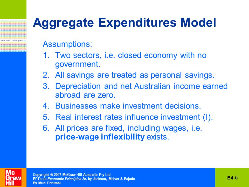 E4-6 Copyright  2007 McGraw-Hill Australia Pty Ltd PPTs t/a Economic Principles 2e, by Jackson, McIver & Bajada By Muni Perumal Aggregate Expenditures (AE) Sum of expenditures on consumption (C), investment (I), government spending (G) and net exports (NX).