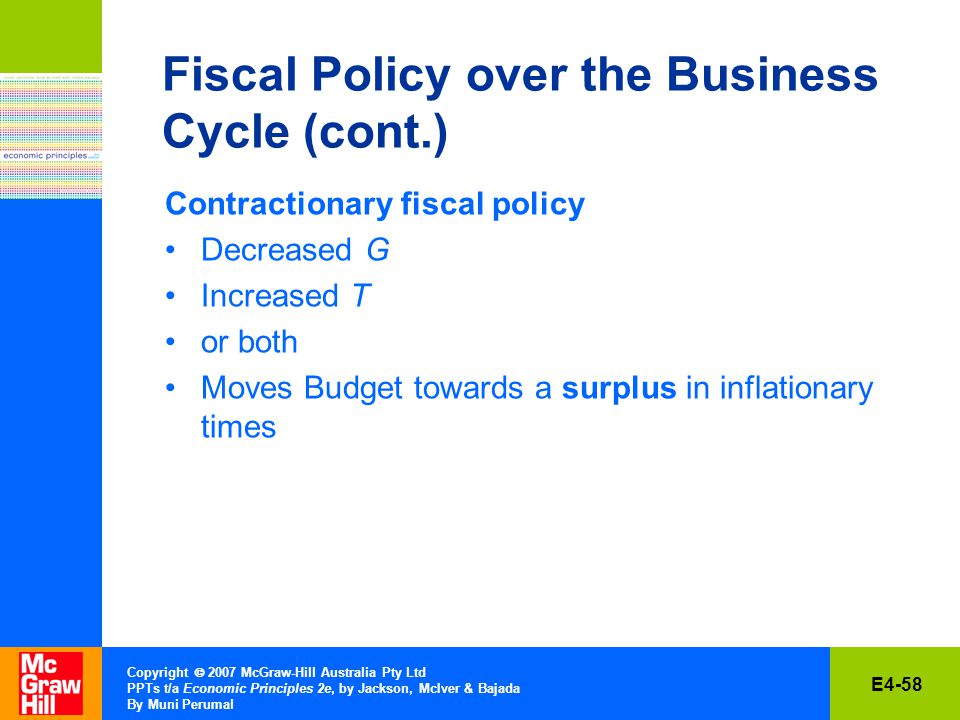 E4-58 Copyright  2007 McGraw-Hill Australia Pty Ltd PPTs t/a Economic Principles 2e, by Jackson, McIver & Bajada By Muni Perumal Fiscal Policy over the Business Cycle (cont.) Contractionary fiscal policy Decreased G Increased T or both Moves Budget towards a surplus in inflationary times