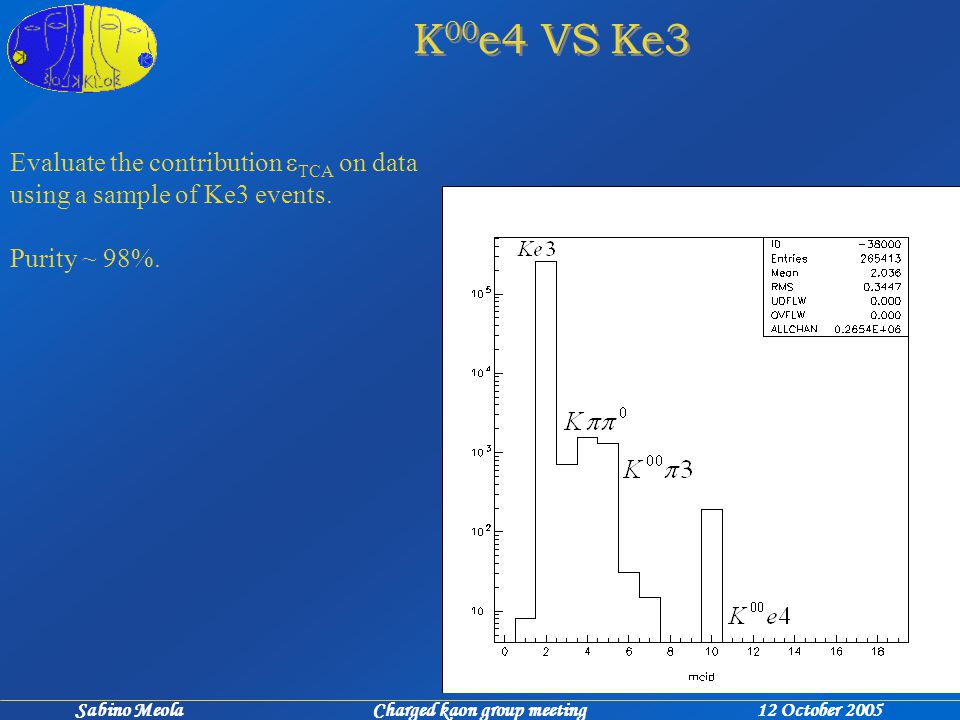 Sabino Meola Charged kaon group meeting 12 October 2005 K 00 e4 VS Ke3 Evaluate the contribution e TCA on data using a sample of Ke3 events.