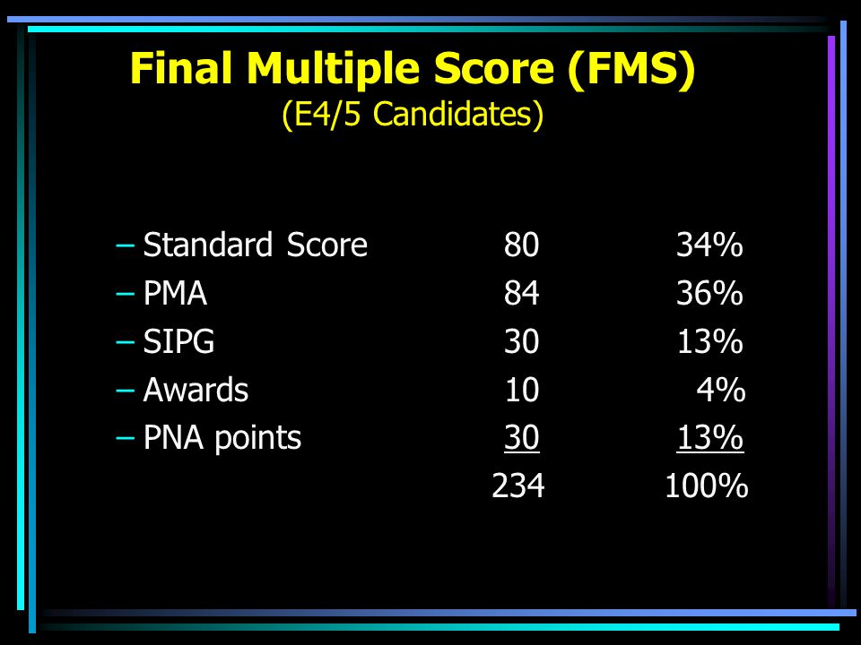 Final Multiple Score (FMS) (E4/5 Candidates) –Standard Score8034% –PMA8436% –SIPG3013% –Awards10 4% –PNA points3013% 234 100%