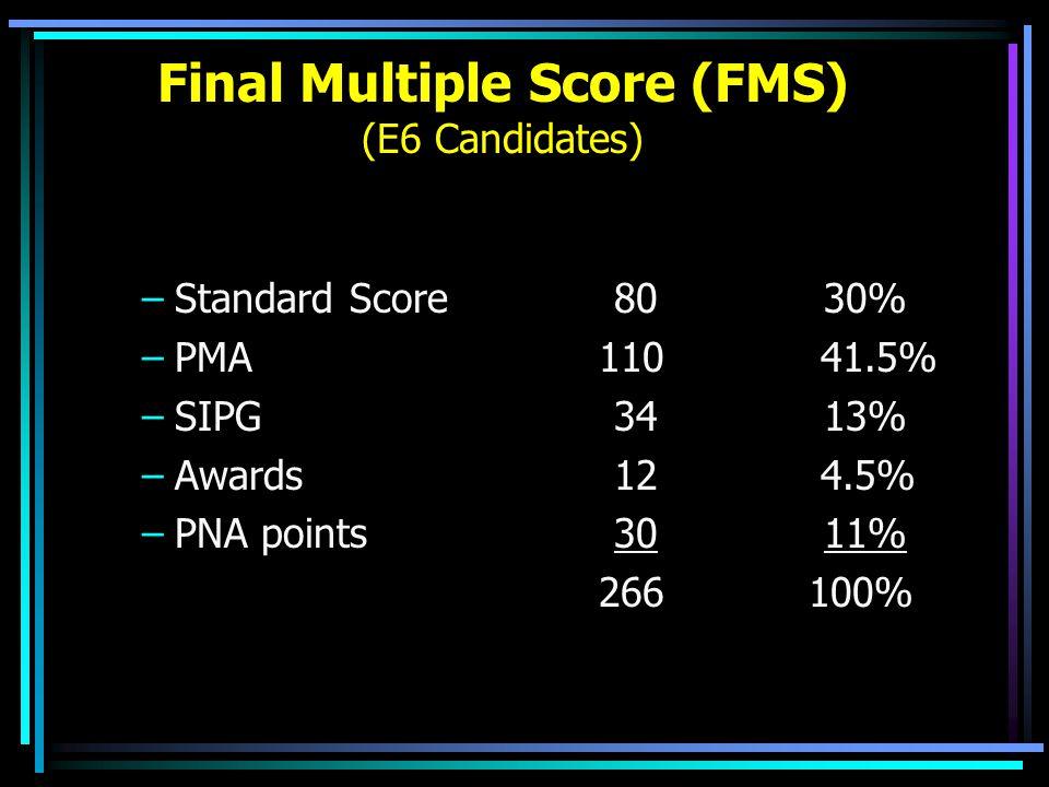 Final Multiple Score (FMS) (E6 Candidates) –Standard Score8030% –PMA 110 41.5% –SIPG3413% –Awards12 4.5% –PNA points3011% 266 100%