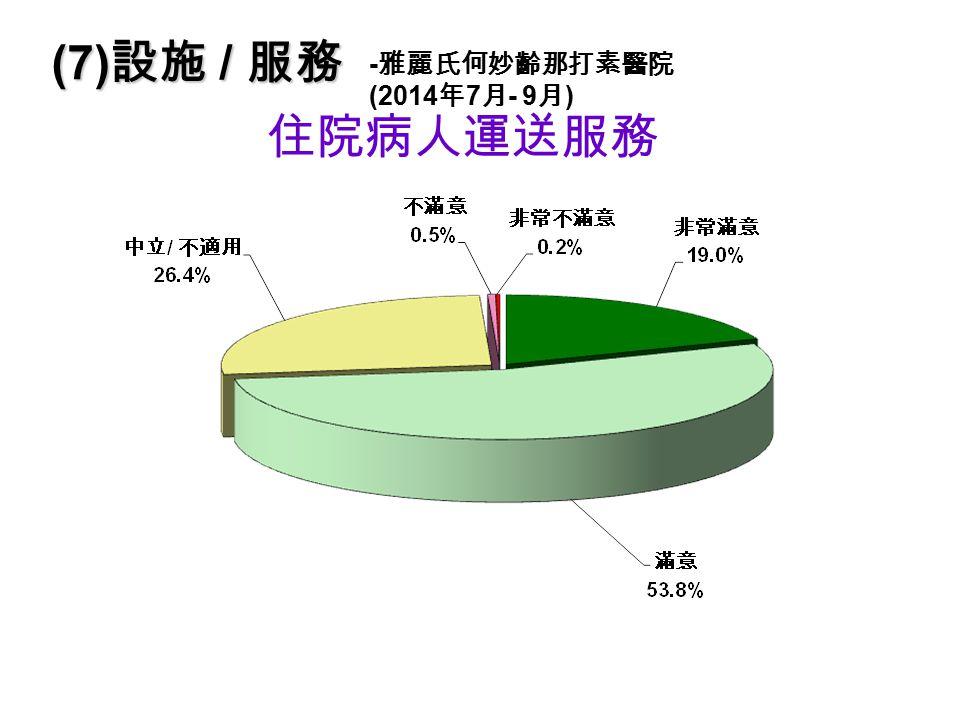 住院病人運送服務 (7) 設施 / 服務 - 雅麗氏何妙齡那打素醫院 (2014 年 7 月 - 9 月 )