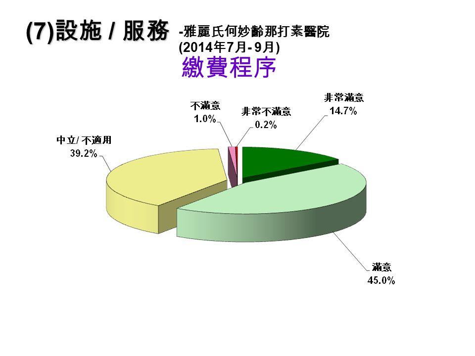 繳費程序 (7) 設施 / 服務 - 雅麗氏何妙齡那打素醫院 (2014 年 7 月 - 9 月 )
