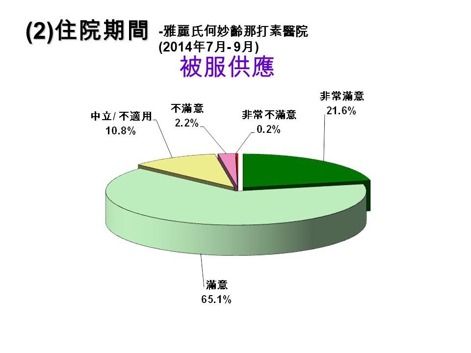 被服供應 (2) 住院期間 - 雅麗氏何妙齡那打素醫院 (2014 年 7 月 - 9 月 )