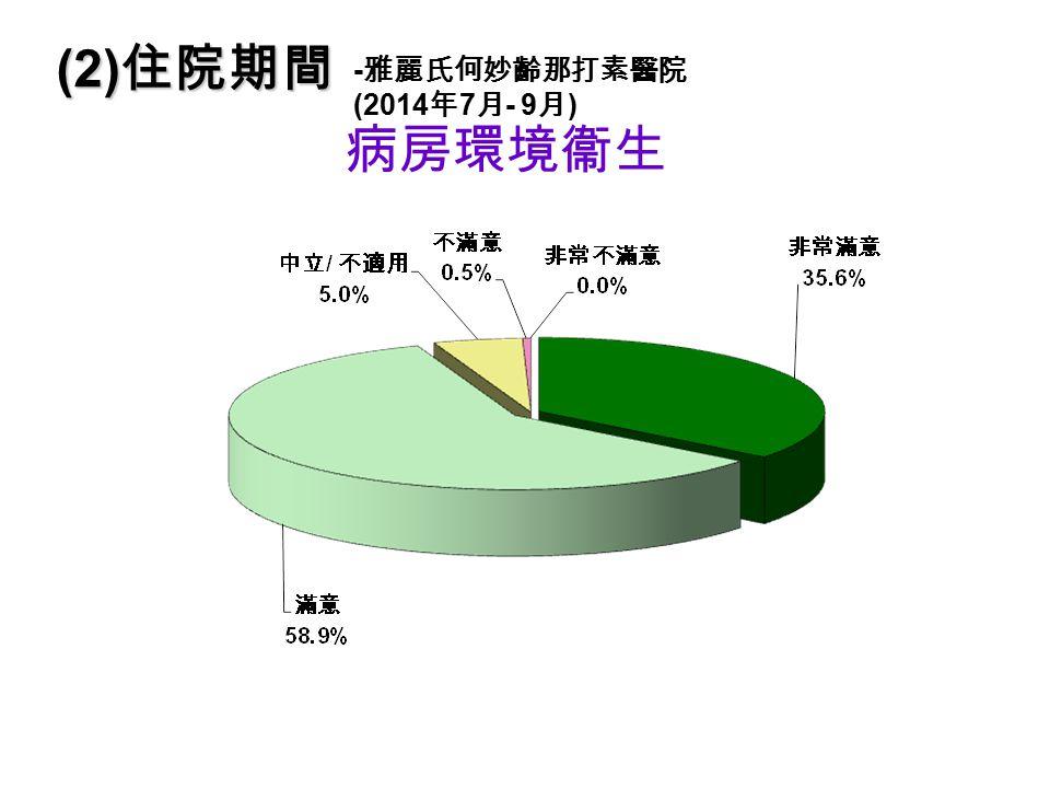 病房環境衞生 (2) 住院期間 - 雅麗氏何妙齡那打素醫院 (2014 年 7 月 - 9 月 )